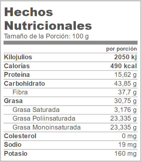 tabla-nutrimental-chia
